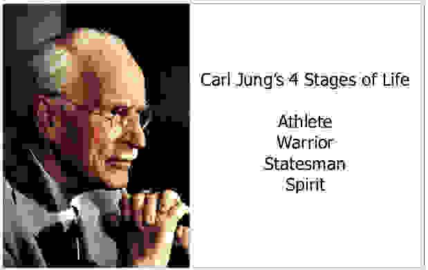carl-g-jung-arxetypa-ta-4-stadia-tis-zois.jpg