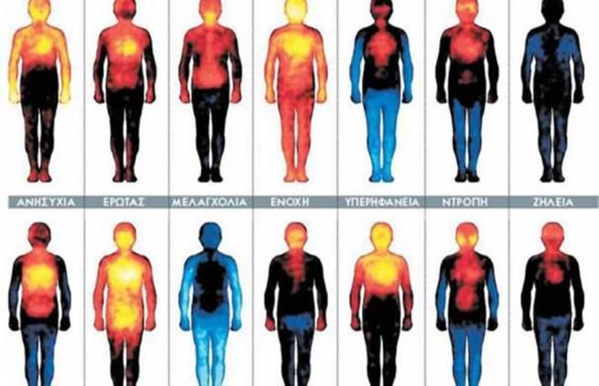 Πώς τα συναισθήματα αλλάζουν τη θερμοκρασία του σώματος